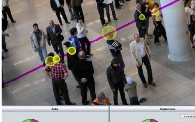 Funcionalidad contador de personas y mapa de calor