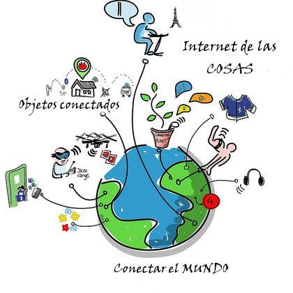 M2M y el Internet de las cosas